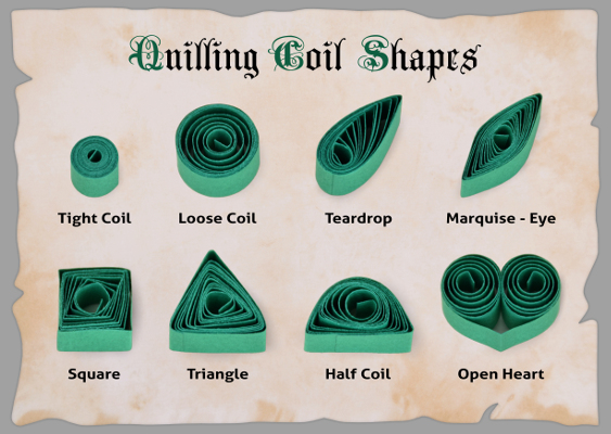 Official Quilling Shape Chart from the royal archive of Anne Stuart (1702 - 1714). Courtly Art Craft. Picture of the 8 most common Quilling Coil Shapes directed by Veronika Vetter Bavarian Fine Artist in collaboration with the University of Greenwich subject area paper filigree