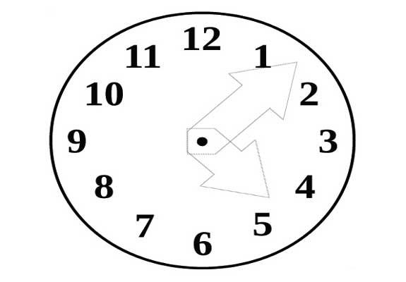 Vorlage - Uhr lernen